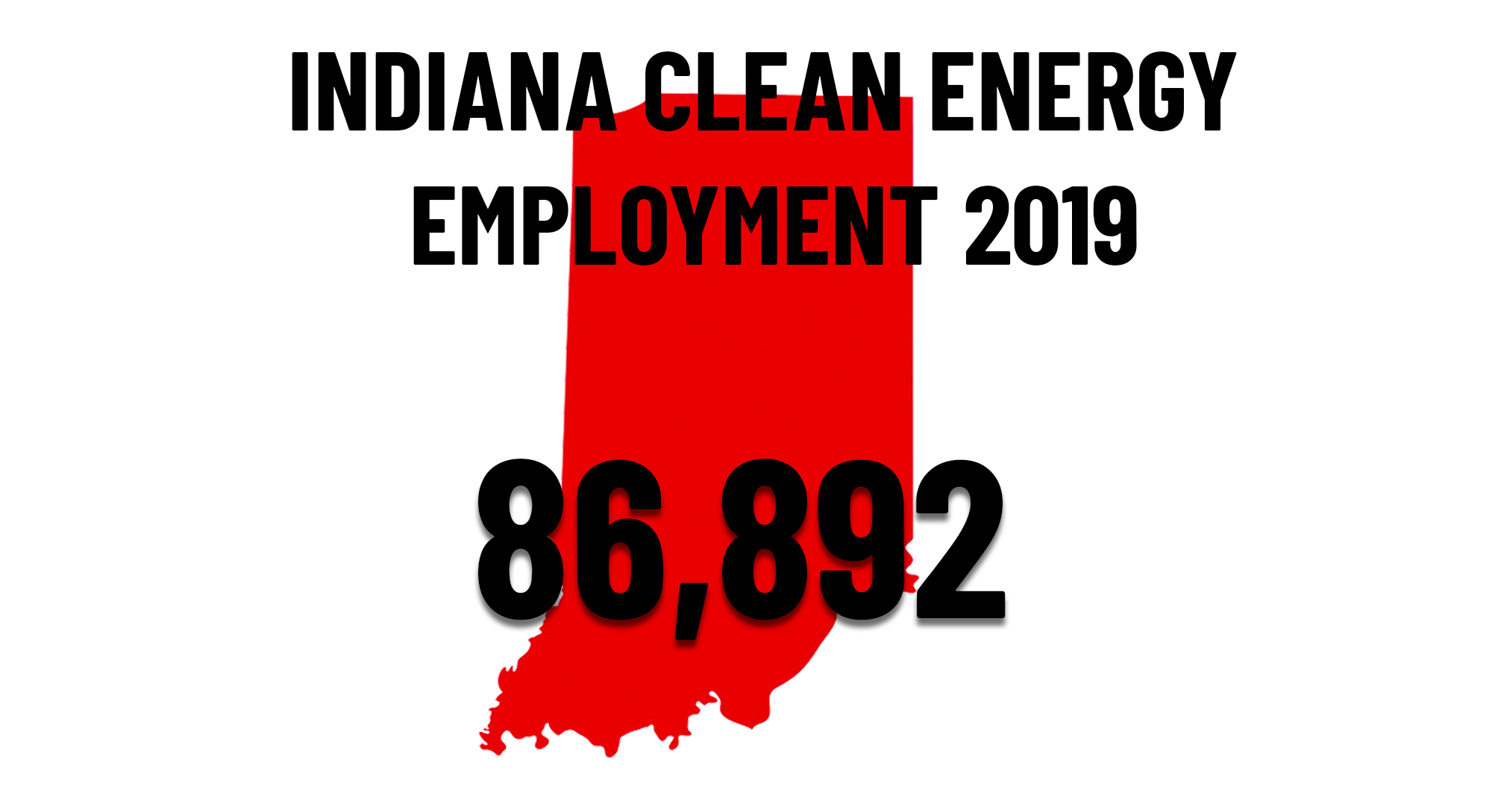 clean energy employment Indiana